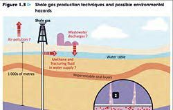 esquema-fracking
