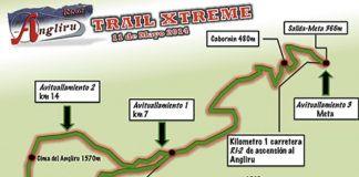 Desarrollo del trazado Trail Xtreme Angliru