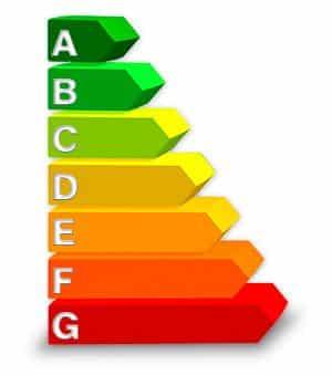 eficiancia energética