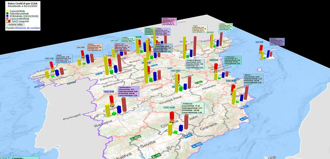Mapa en 3D sobre los datos Covid-19 creado por la empresa Triskelsoft